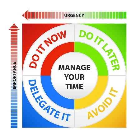 bigstock-Time-Management-Diagram-38050528